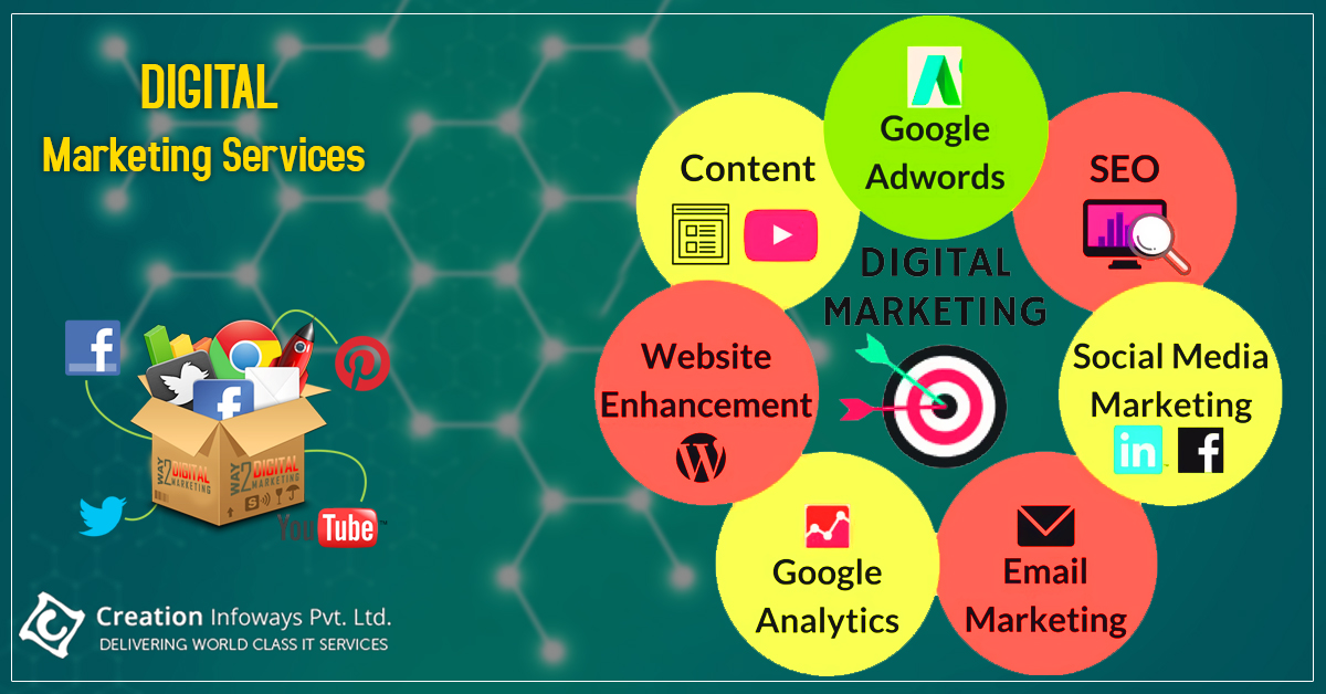 Magnify Your E-commerce Business Website Value With The